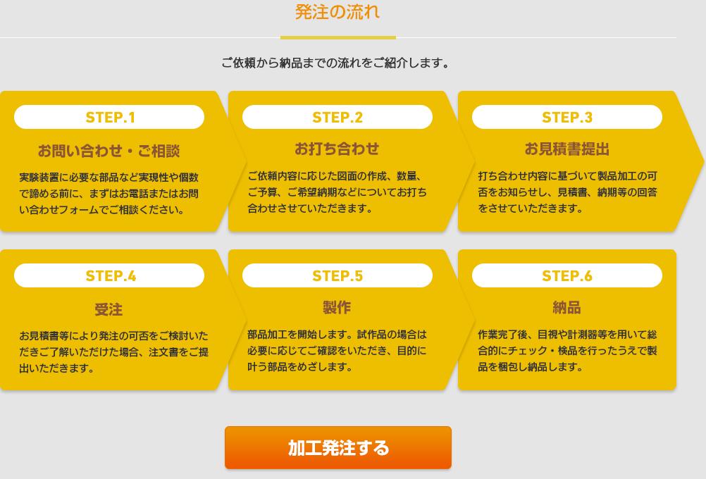 アスク-大学事業_2_09